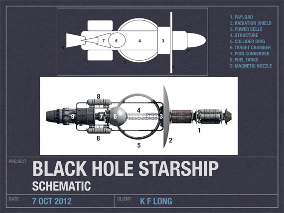 """Black Hole"" starship"