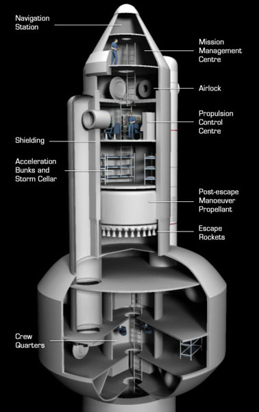 orion spacecraft cutaway - photo #1